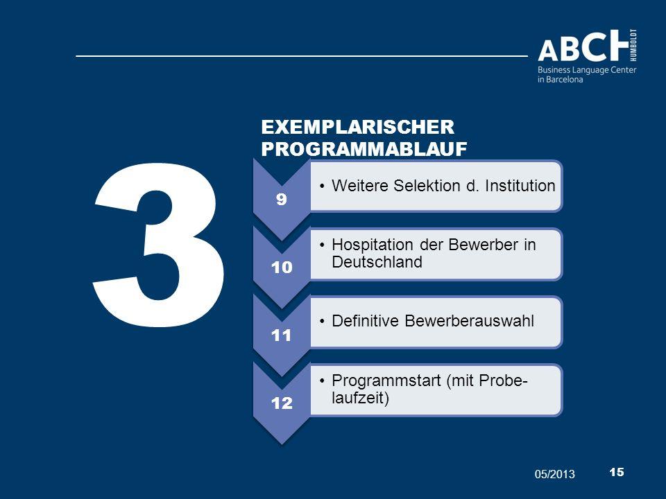 3 Exemplarischer ProgrammAblauf Weitere Selektion d. Institution 9