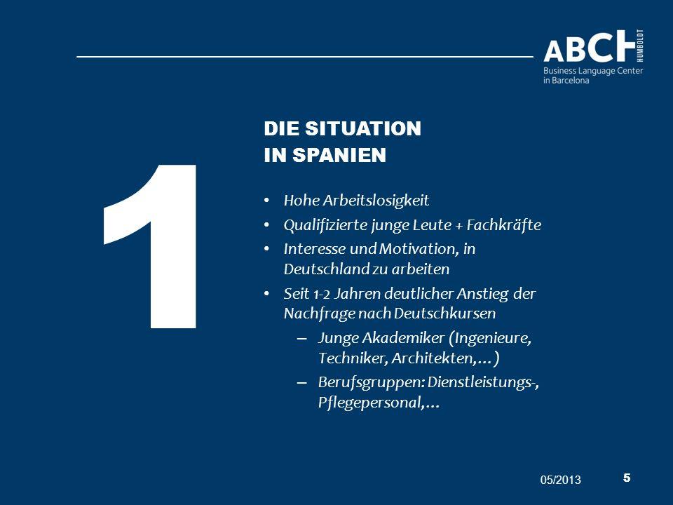 1 Die situation In Spanien Hohe Arbeitslosigkeit