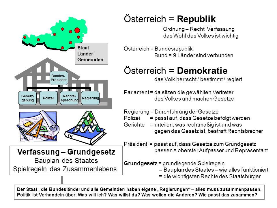 Verfassung – Grundgesetz