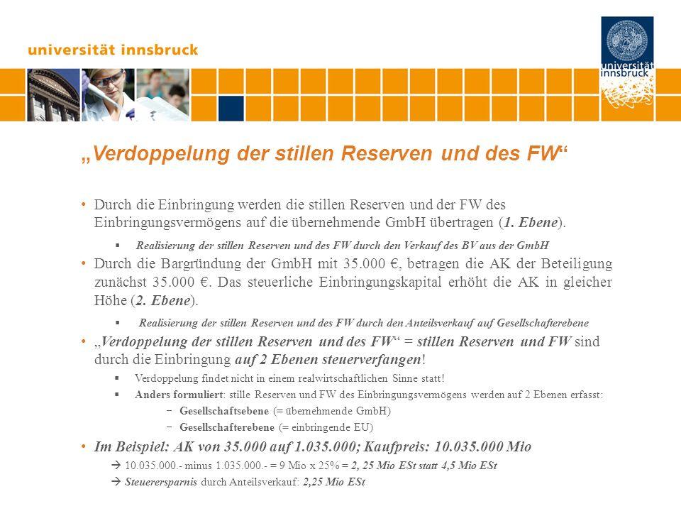 """""""Verdoppelung der stillen Reserven und des FW"""