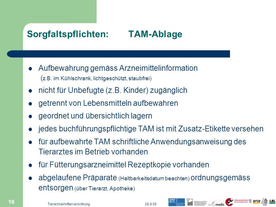 Sorgfaltspflichten: TAM-Ablage