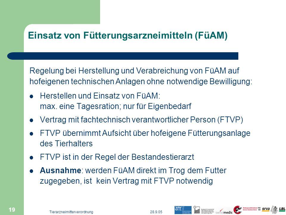 Einsatz von Fütterungsarzneimitteln (FüAM)