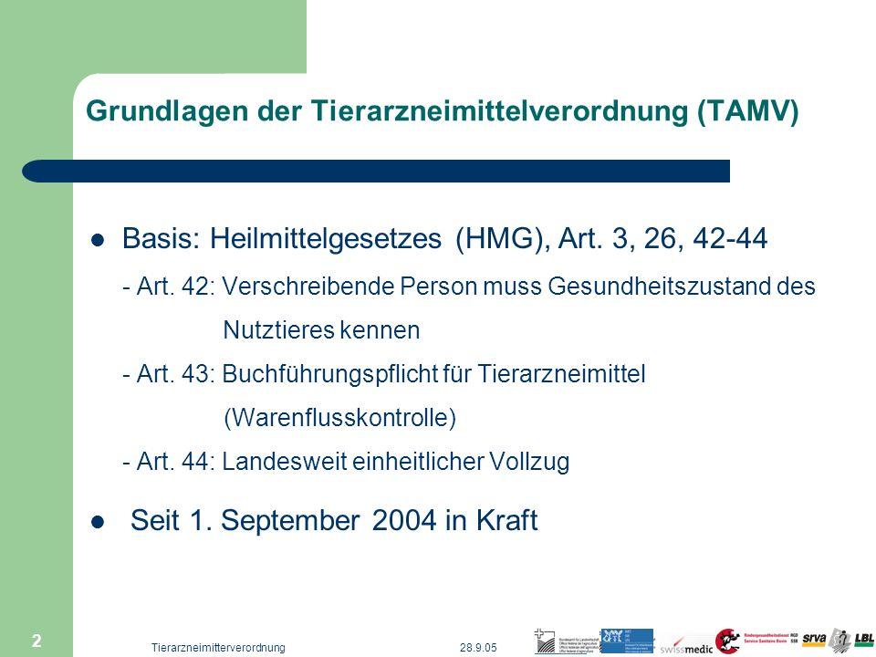 Grundlagen der Tierarzneimittelverordnung (TAMV)