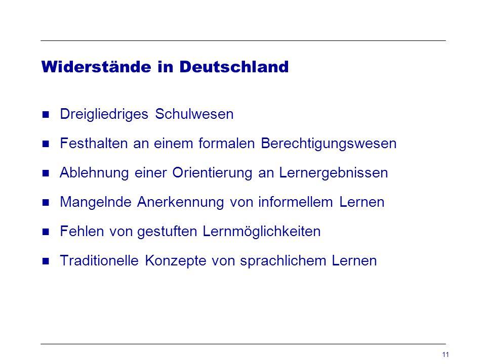Widerstände in Deutschland