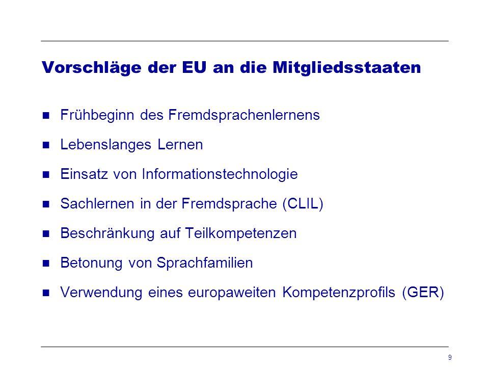 Vorschläge der EU an die Mitgliedsstaaten