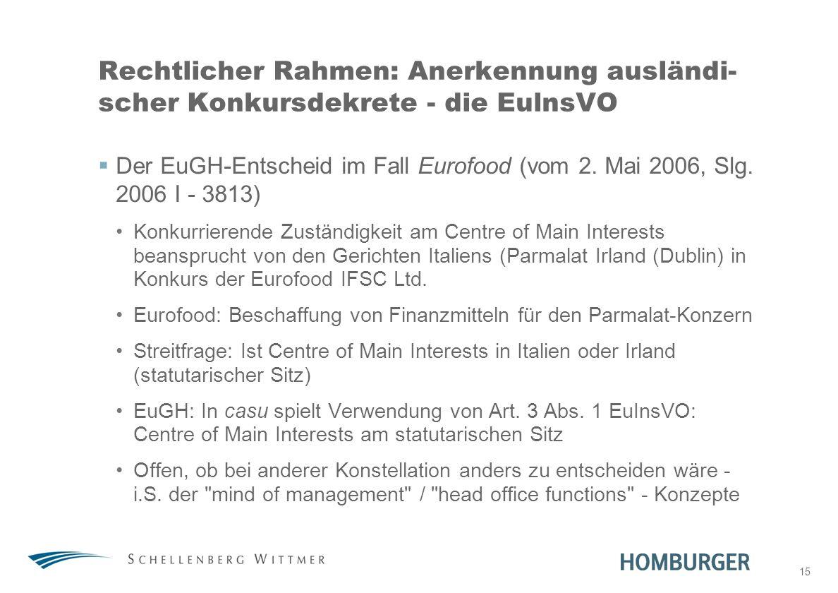 31. März 2017 Rechtlicher Rahmen: Anerkennung ausländi-scher Konkursdekrete - die EulnsVO.