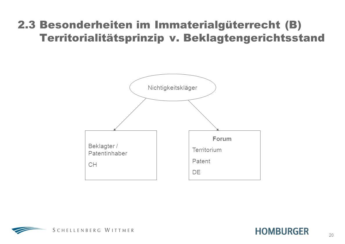 31. März 2017 2.3 Besonderheiten im Immaterialgüterrecht (B) Territorialitätsprinzip v. Beklagtengerichtsstand.