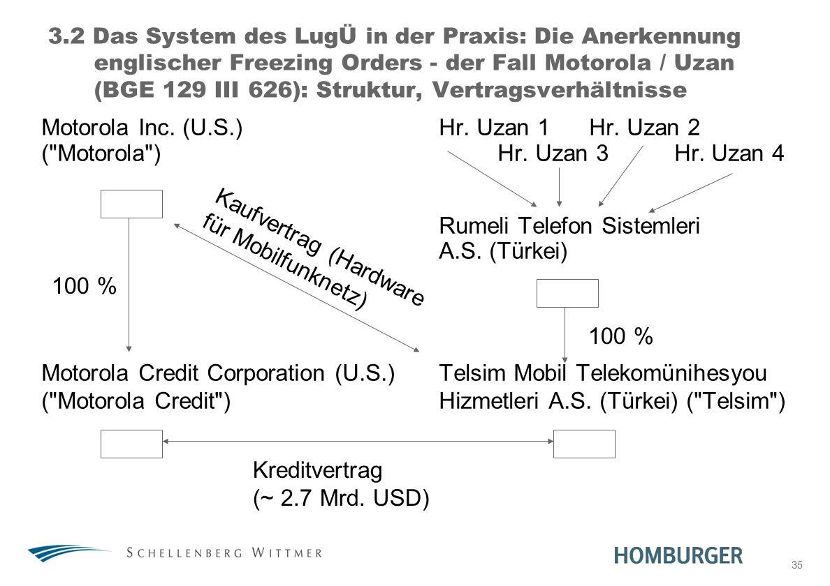 Motorola Inc. (U.S.) Hr. Uzan 1 Hr. Uzan 2