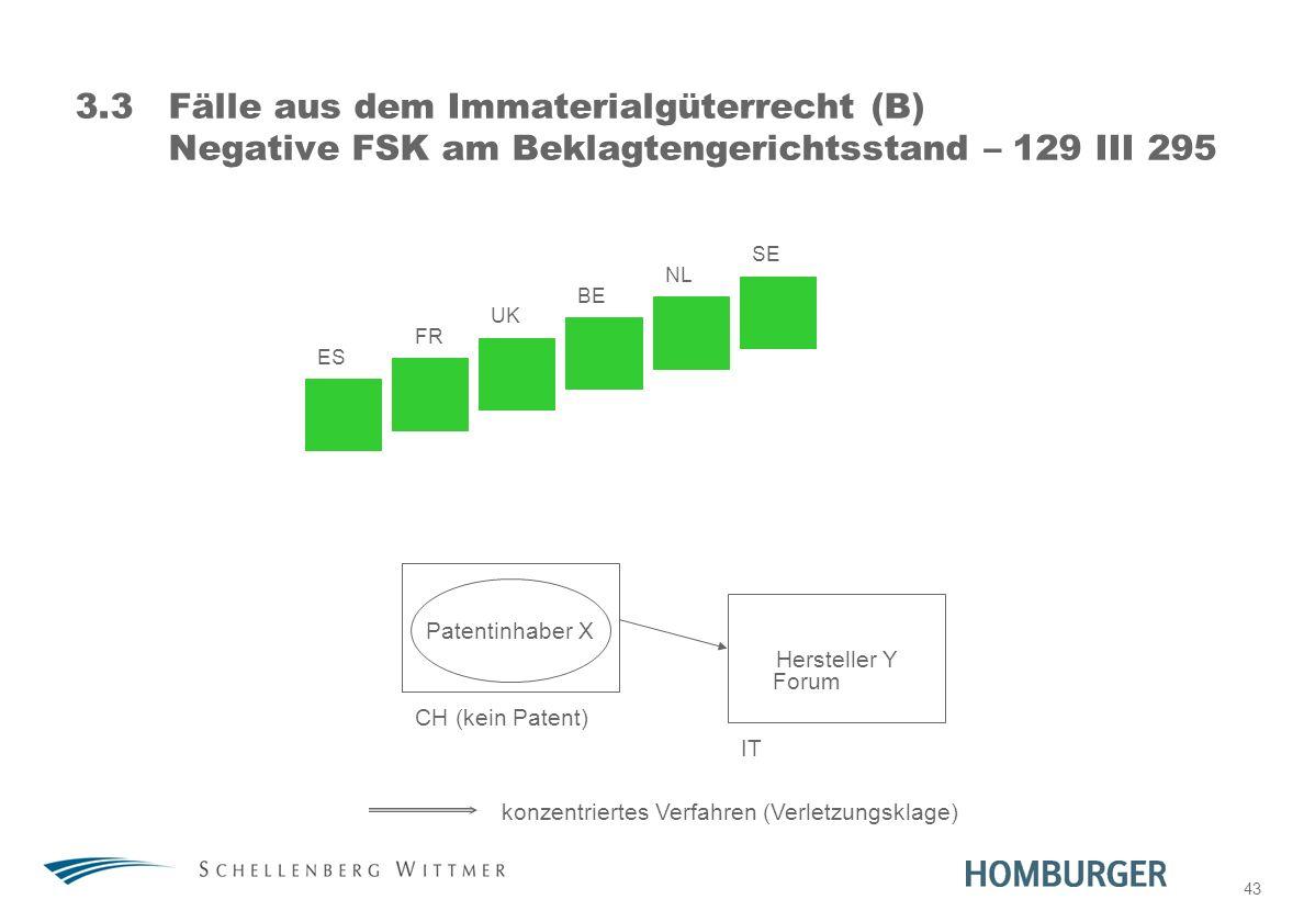 31. März 2017 3.3 Fälle aus dem Immaterialgüterrecht (B) Negative FSK am Beklagtengerichtsstand – 129 III 295.