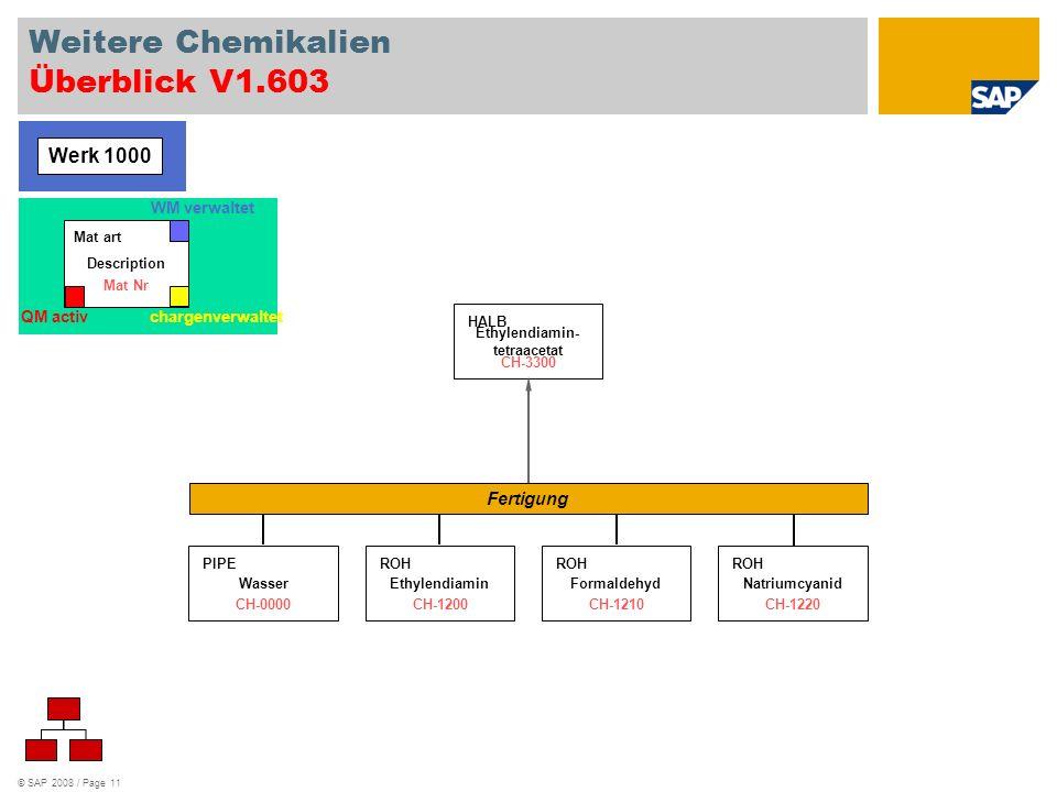 Weitere Chemikalien Überblick V1.603