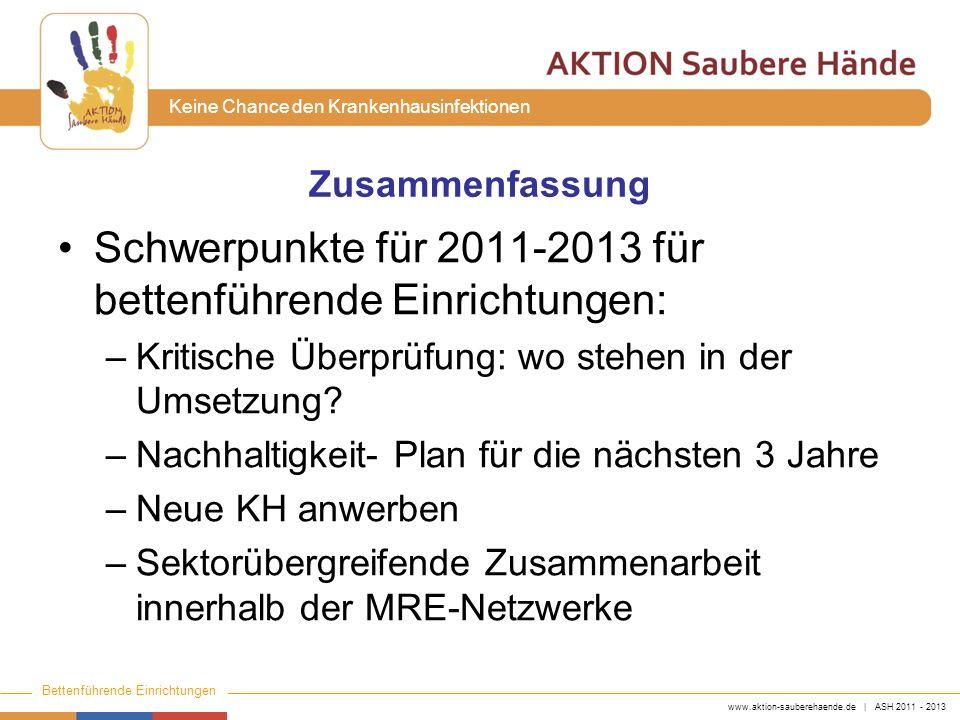Schwerpunkte für 2011-2013 für bettenführende Einrichtungen: