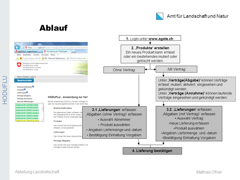 Ablauf HODUFLU Abteilung Landwirtschaft 1. Login unter www.agate.ch