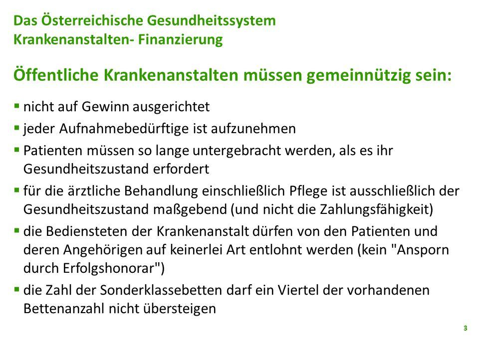 Das Österreichische Gesundheitssystem Krankenanstalten- Finanzierung Öffentliche Krankenanstalten müssen gemeinnützig sein: