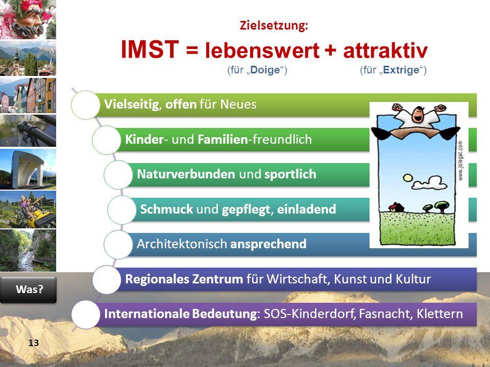 Zielsetzung: IMST = lebenswert + attraktiv