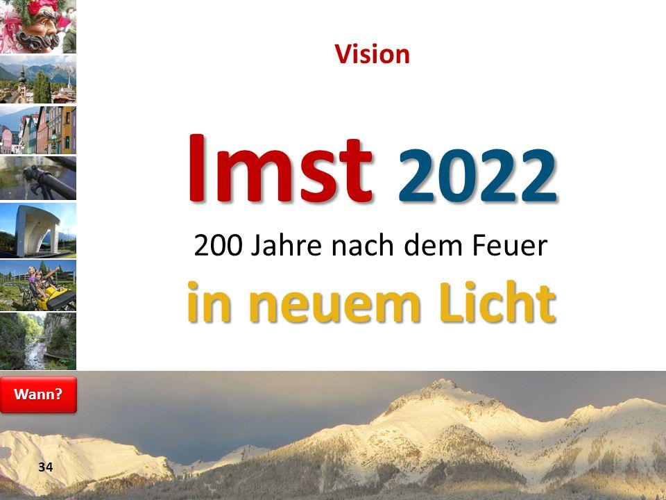 Vision Imst 2022 200 Jahre nach dem Feuer in neuem Licht Wann