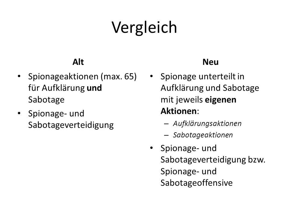 Vergleich Alt. Neu. Spionageaktionen (max. 65) für Aufklärung und Sabotage. Spionage- und Sabotageverteidigung.