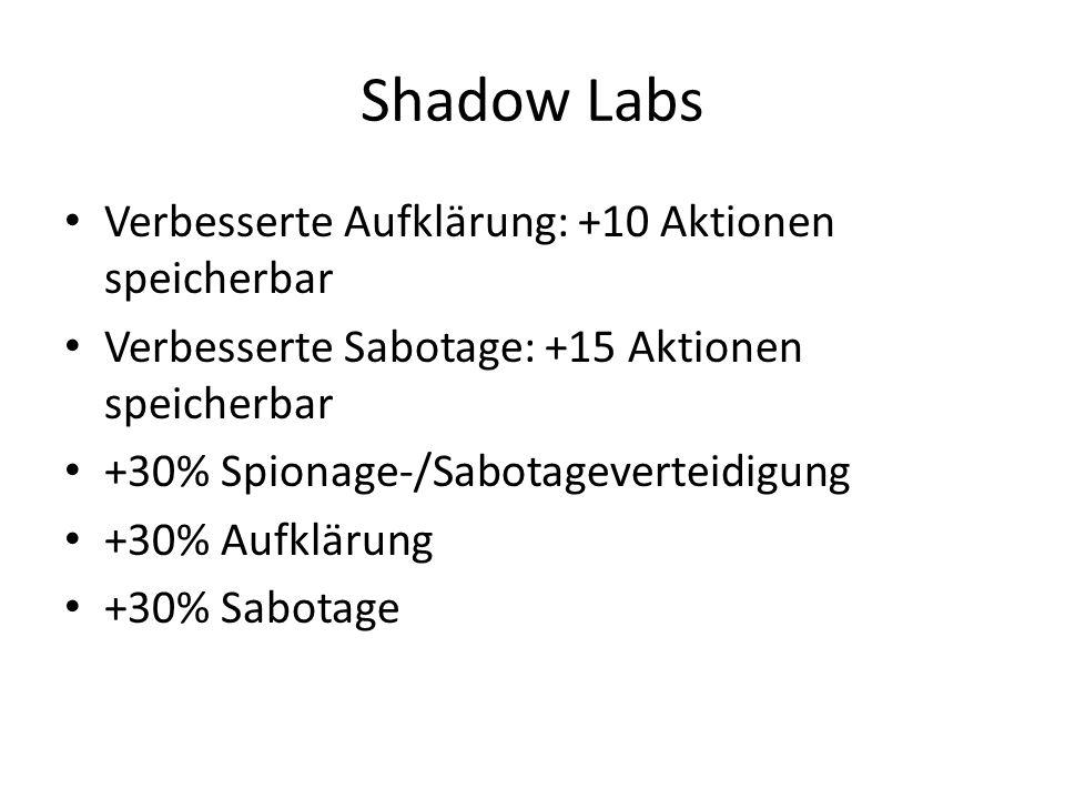 Shadow Labs Verbesserte Aufklärung: +10 Aktionen speicherbar