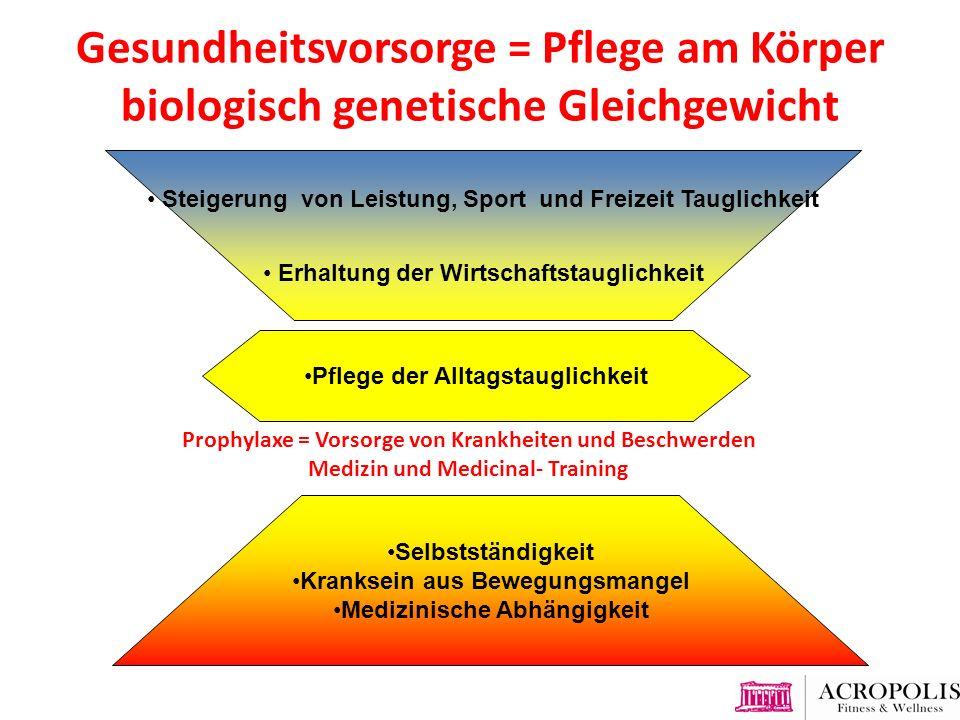 Gesundheitsvorsorge = Pflege am Körper biologisch genetische Gleichgewicht