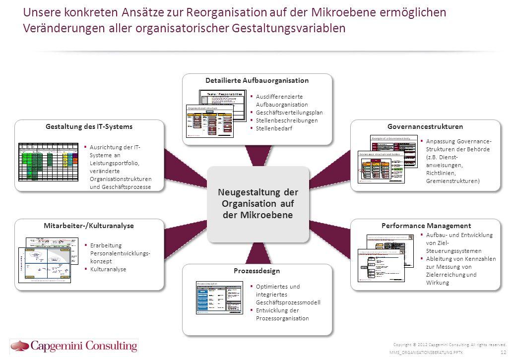 Unsere konkreten Ansätze zur Reorganisation auf der Mikroebene ermöglichen Veränderungen aller organisatorischer Gestaltungsvariablen