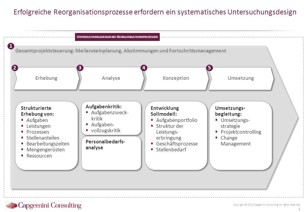 Untersuchungsdesign bei Reorganisationsprozessen