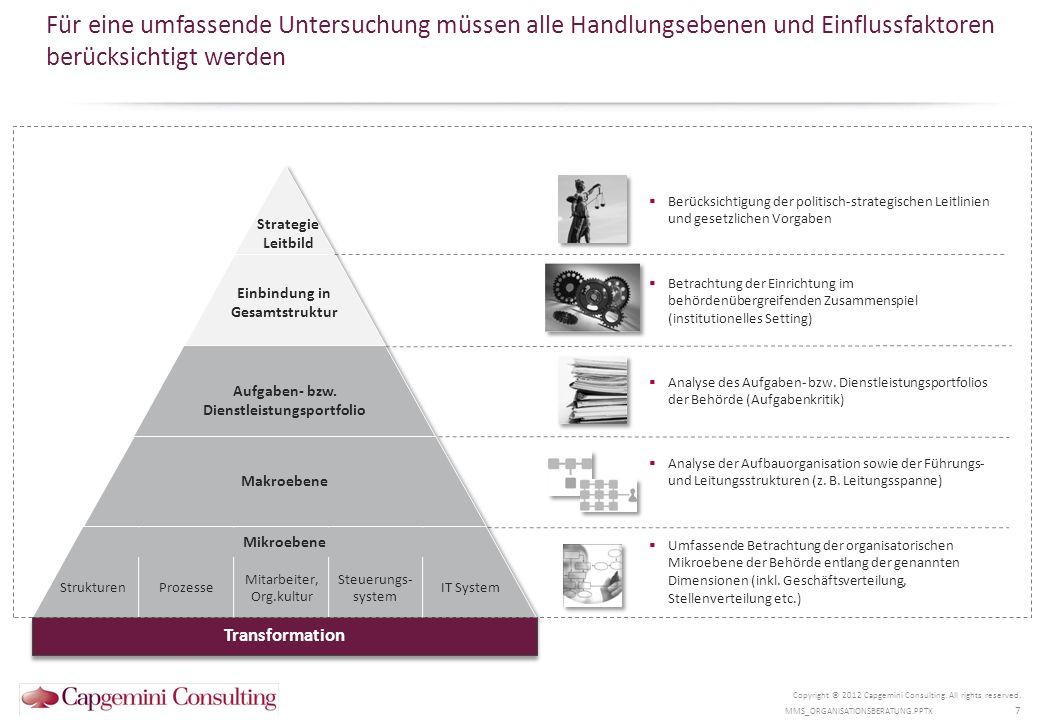 Einbindung in Gesamtstruktur Aufgaben- bzw. Dienstleistungsportfolio