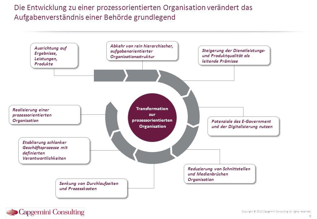 Transformation zur prozessorientierten Organisation
