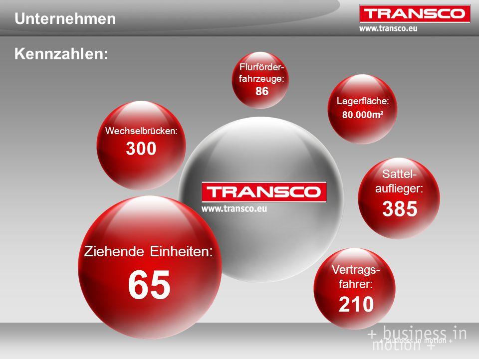 65 385 210 300 Unternehmen Kennzahlen: Ziehende Einheiten: 86 Sattel-