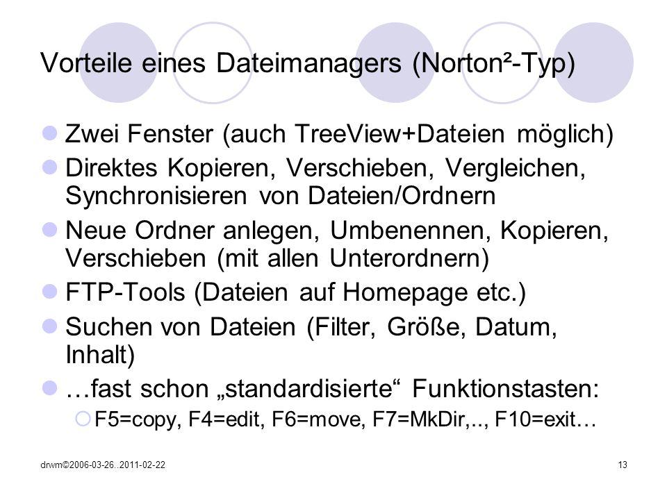 Vorteile eines Dateimanagers (Norton²-Typ)