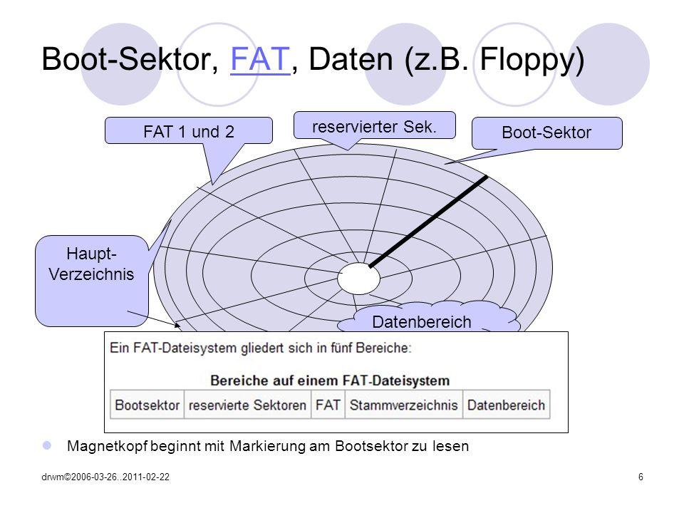 Boot-Sektor, FAT, Daten (z.B. Floppy)