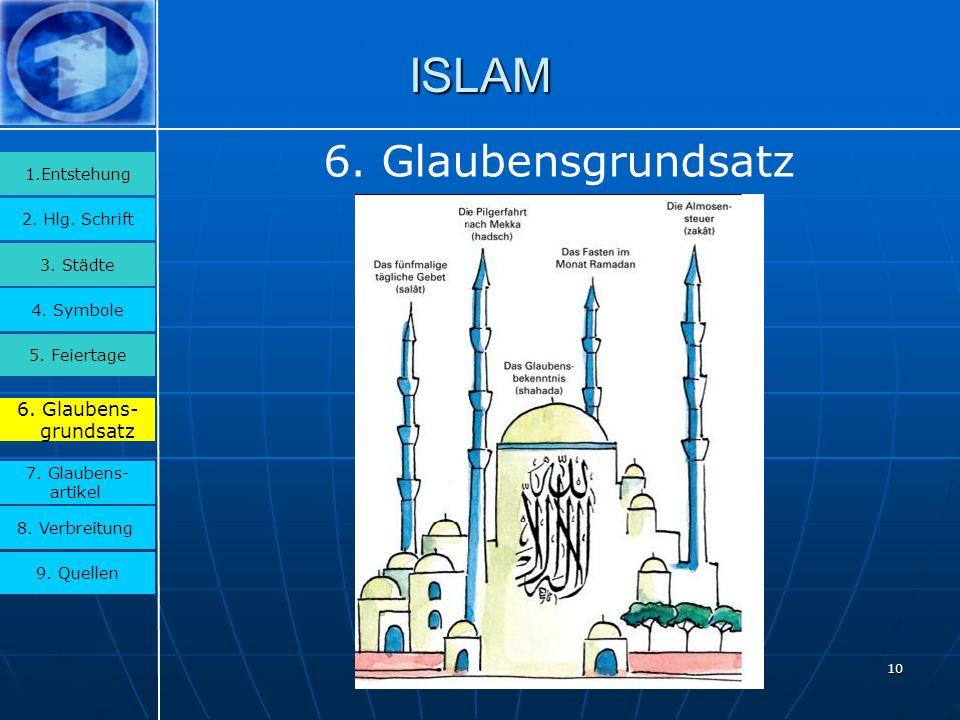 ISLAM 6. Glaubensgrundsatz 6. Glaubens- grundsatz 1.Entstehung