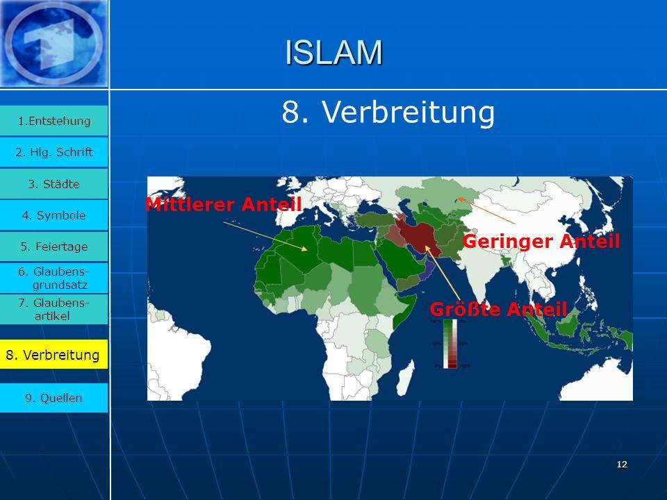 ISLAM 8. Verbreitung Mittlerer Anteil Geringer Anteil Größte Anteil