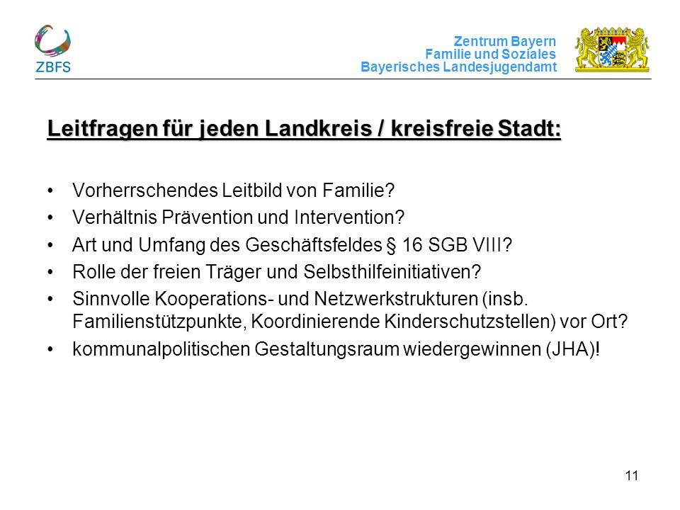 Leitfragen für jeden Landkreis / kreisfreie Stadt:
