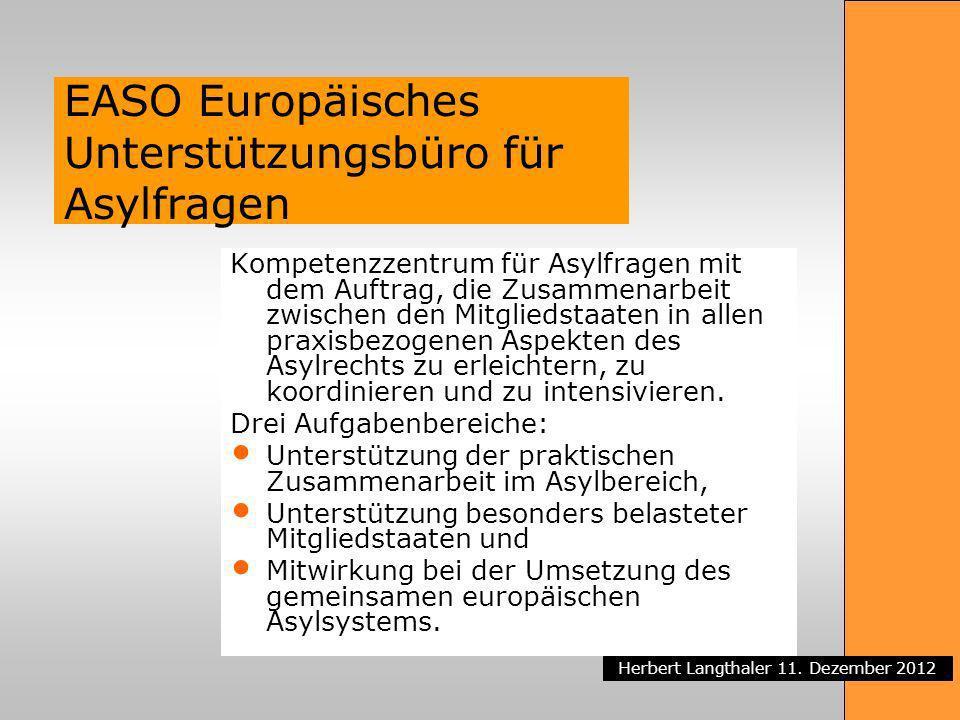 EASO Europäisches Unterstützungsbüro für Asylfragen