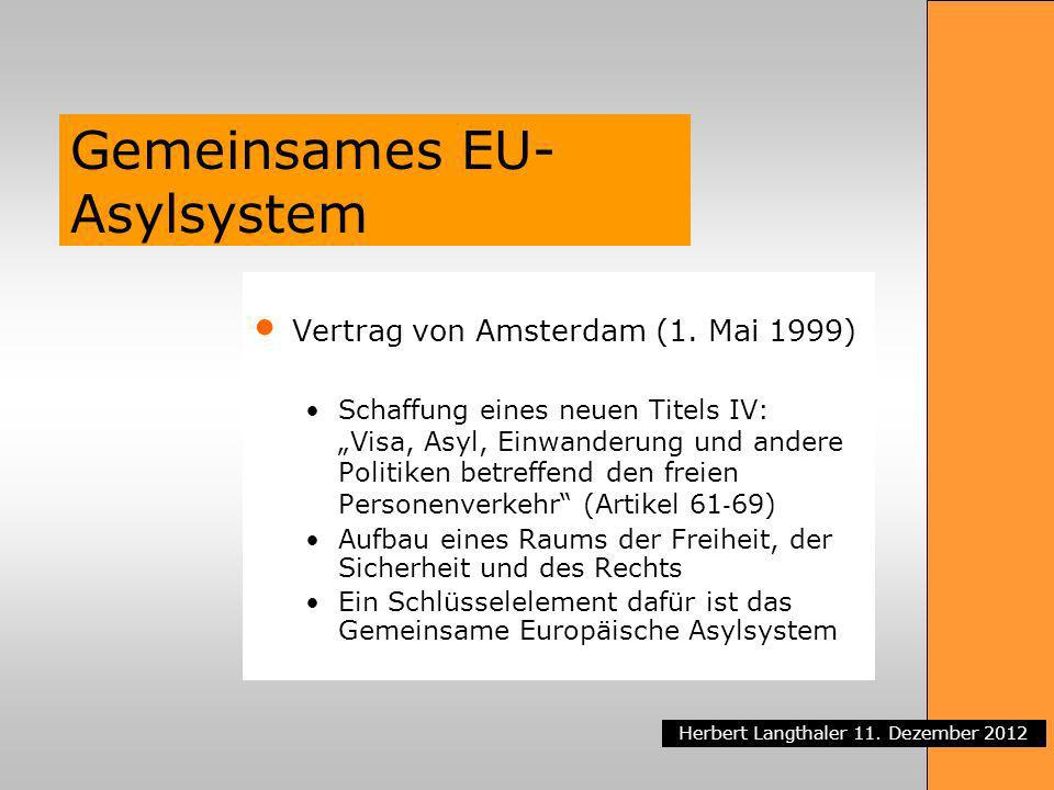 Gemeinsames EU-Asylsystem