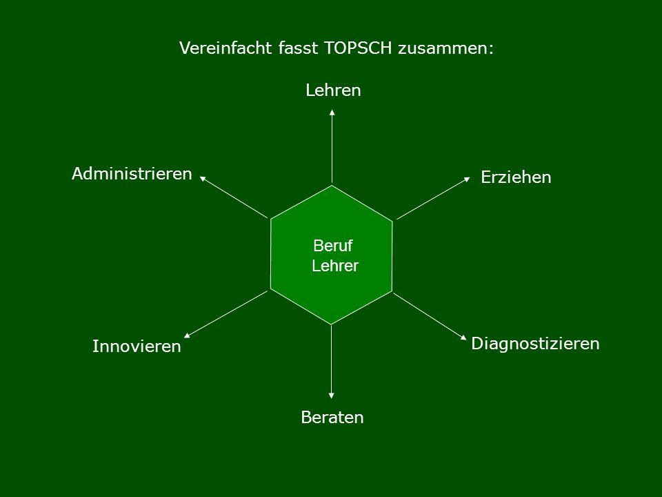 Vereinfacht fasst TOPSCH zusammen: