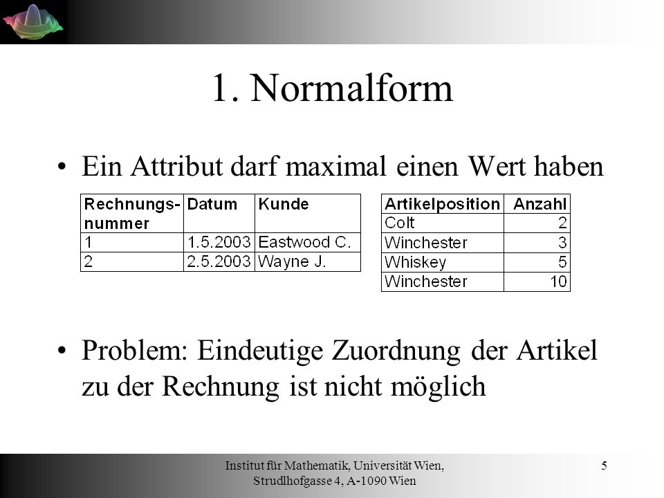 1. Normalform Ein Attribut darf maximal einen Wert haben