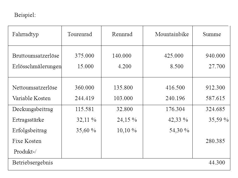 Beispiel: Fahrradtyp Tourenrad Rennrad Mountainbike Summe. Bruttoumsatzerlöse 375.000 140.000 425.000 940.000.