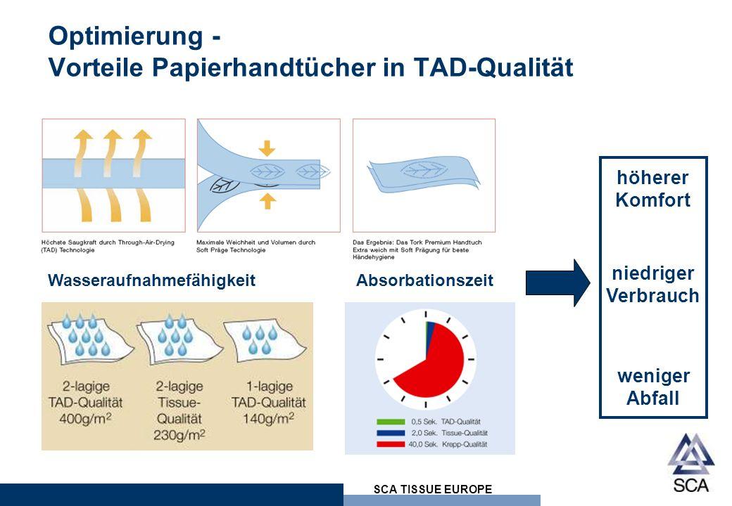 Optimierung - Vorteile Papierhandtücher in TAD-Qualität