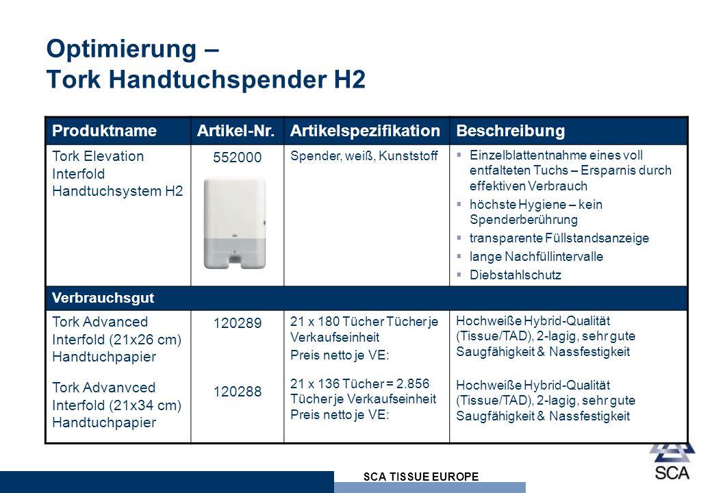 Optimierung – Tork Handtuchspender H2