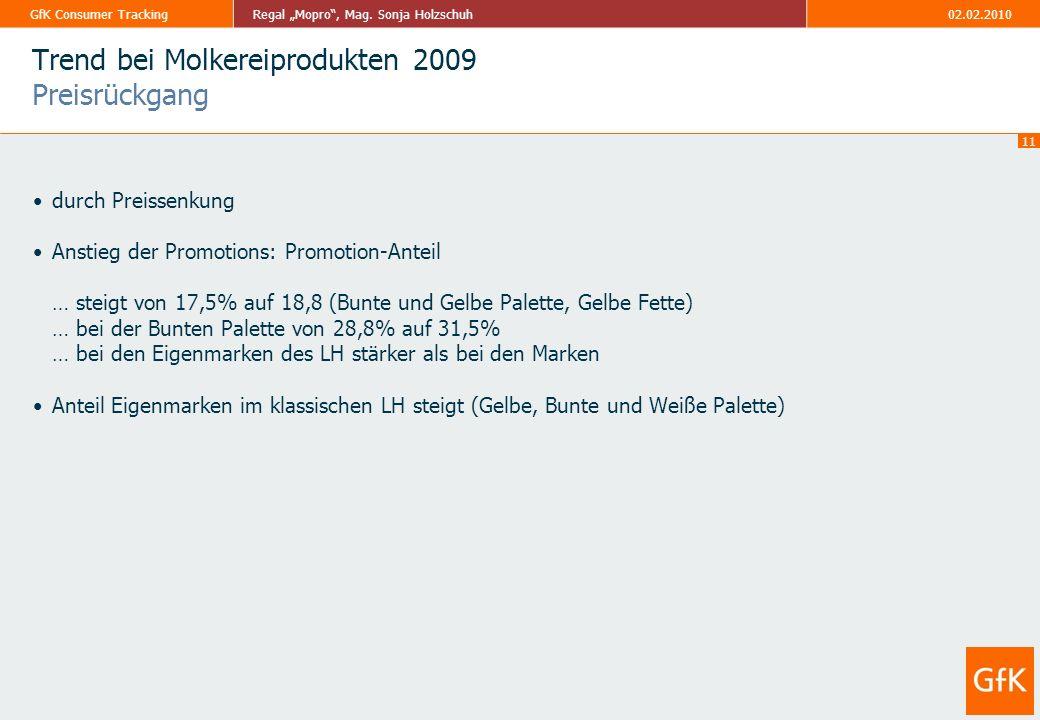 Trend bei Molkereiprodukten 2009 Preisrückgang