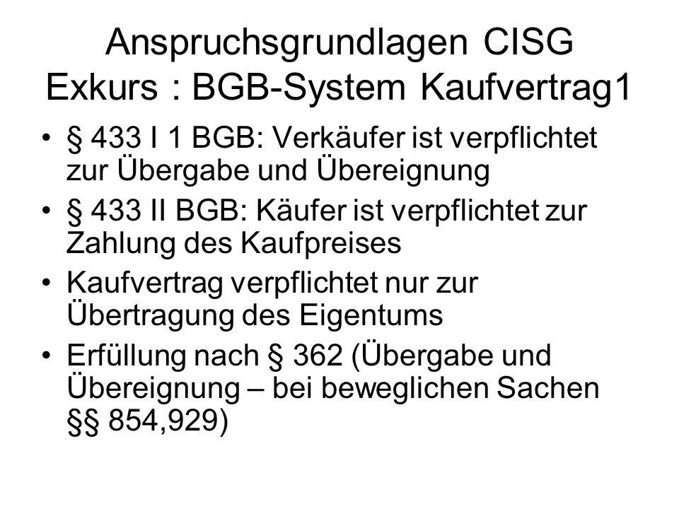 Anspruchsgrundlagen CISG Exkurs : BGB-System Kaufvertrag1