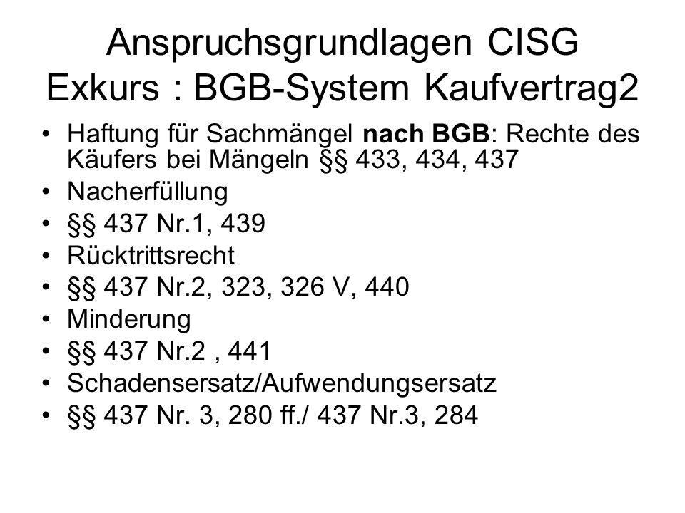 Anspruchsgrundlagen CISG Exkurs : BGB-System Kaufvertrag2