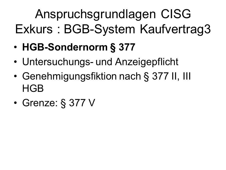 Anspruchsgrundlagen CISG Exkurs : BGB-System Kaufvertrag3