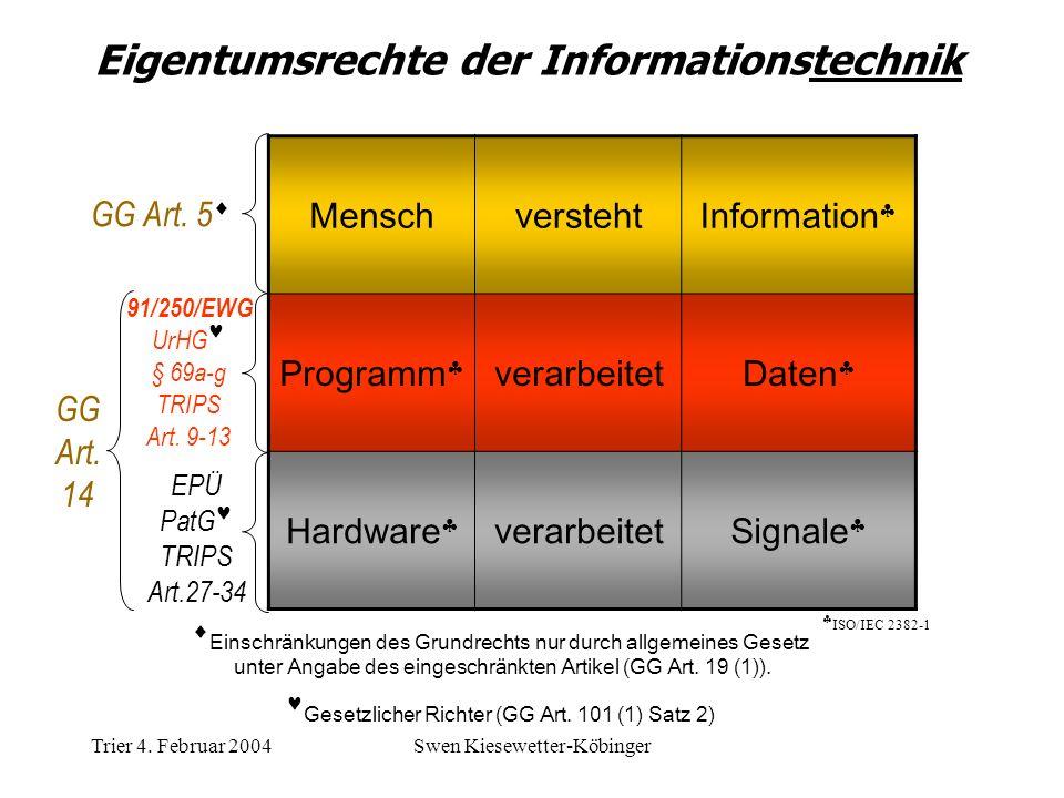 Eigentumsrechte der Informationstechnik