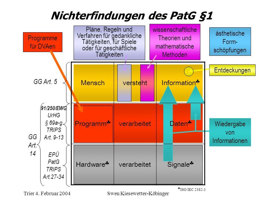 Nichterfindungen des PatG §1