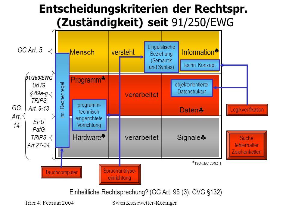 Entscheidungskriterien der Rechtspr.