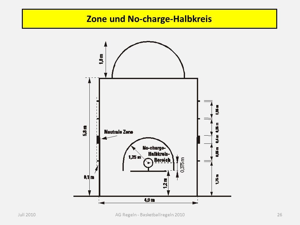 Art. 2.4.7 No-charge-Halbkreisbereiche (1 von 2)