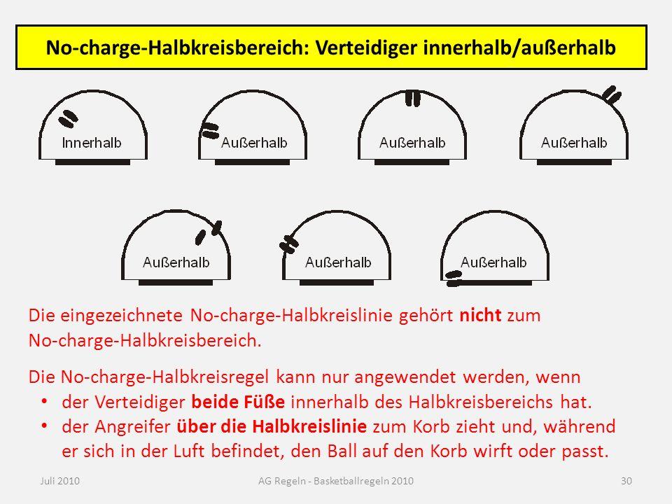 Art. 2.4.6 Einwurfmarkierungen