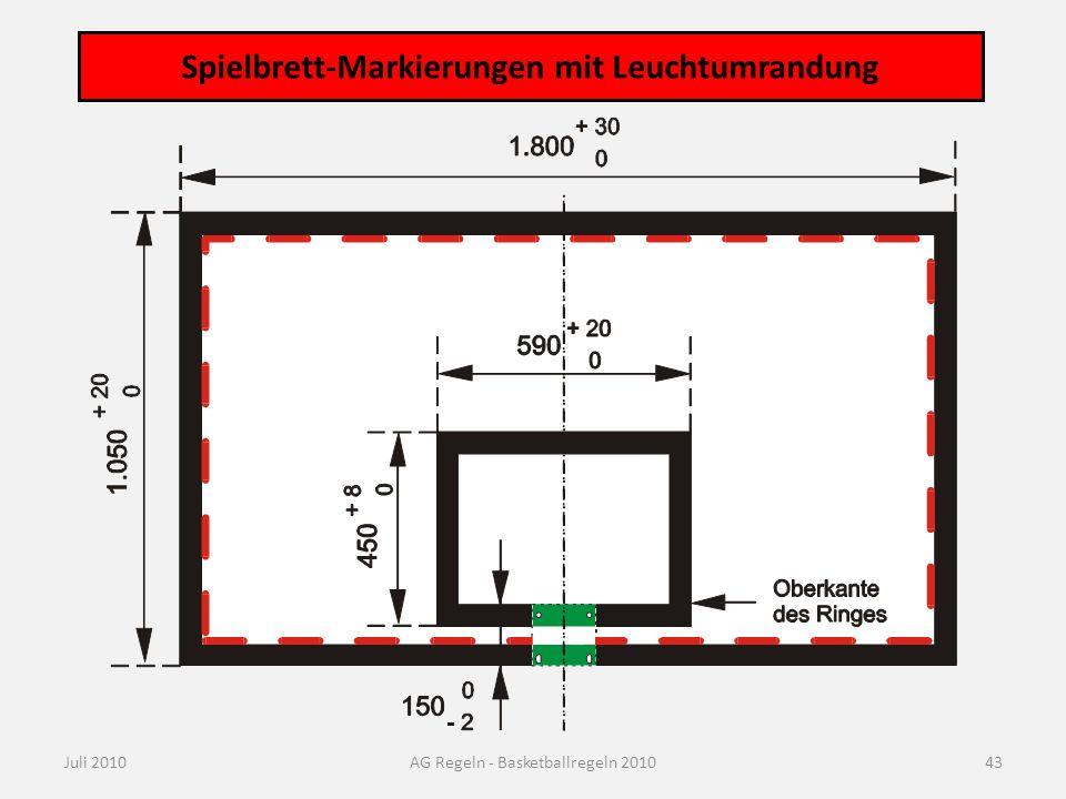 Technische Ausrüstung: Art. 10 24-Sekunden-Uhr