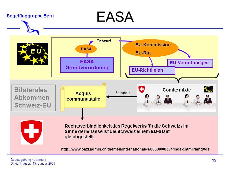 EASA E U Bilaterales Abkommen Schweiz-EU EASA Grundverordnung